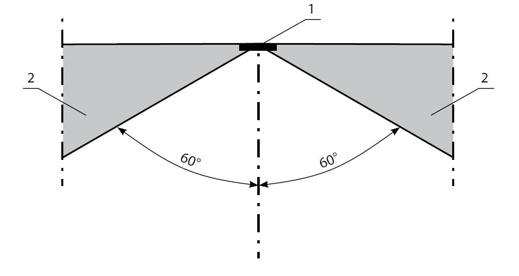 Pomiary Awaryjnego Oświetlenia Ewakuacyjnego Pomiary W