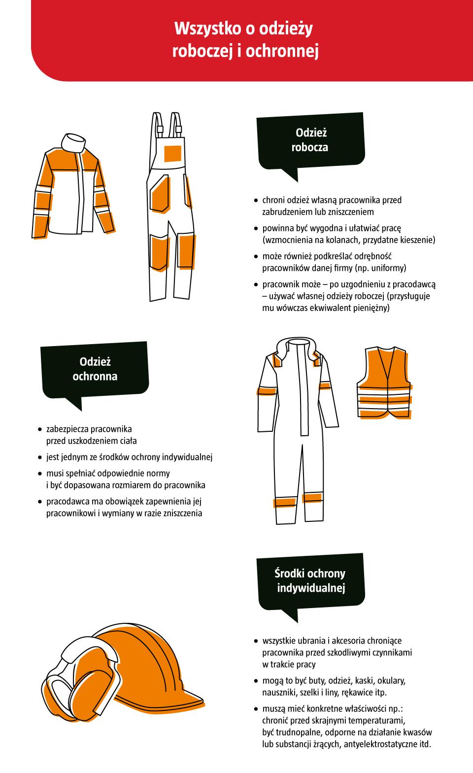 6a963fb1868926 Czy pracownik może mieć własną odzież i obuwie robocze?