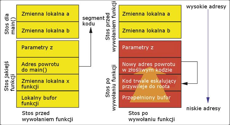 f2-overflow-ai11-v1-ju-pl