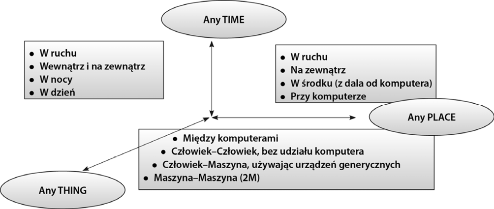 adn11-srodki-red-do-7